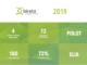 Biuro tłumaczeń Bireta w 2019 roku osiągnięcia